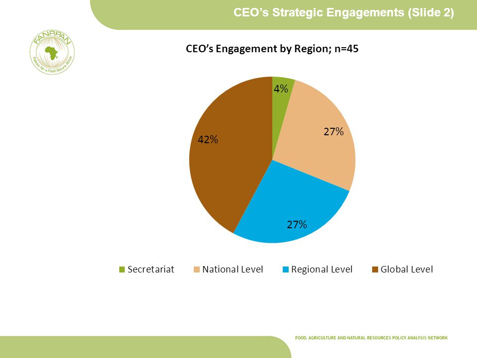 CEO's Strategic Engagements (Slide 2)