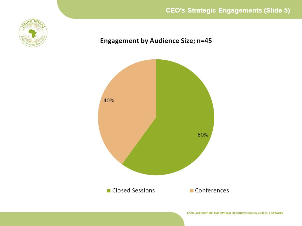 CEO's Strategic Engagements (Slide 5)
