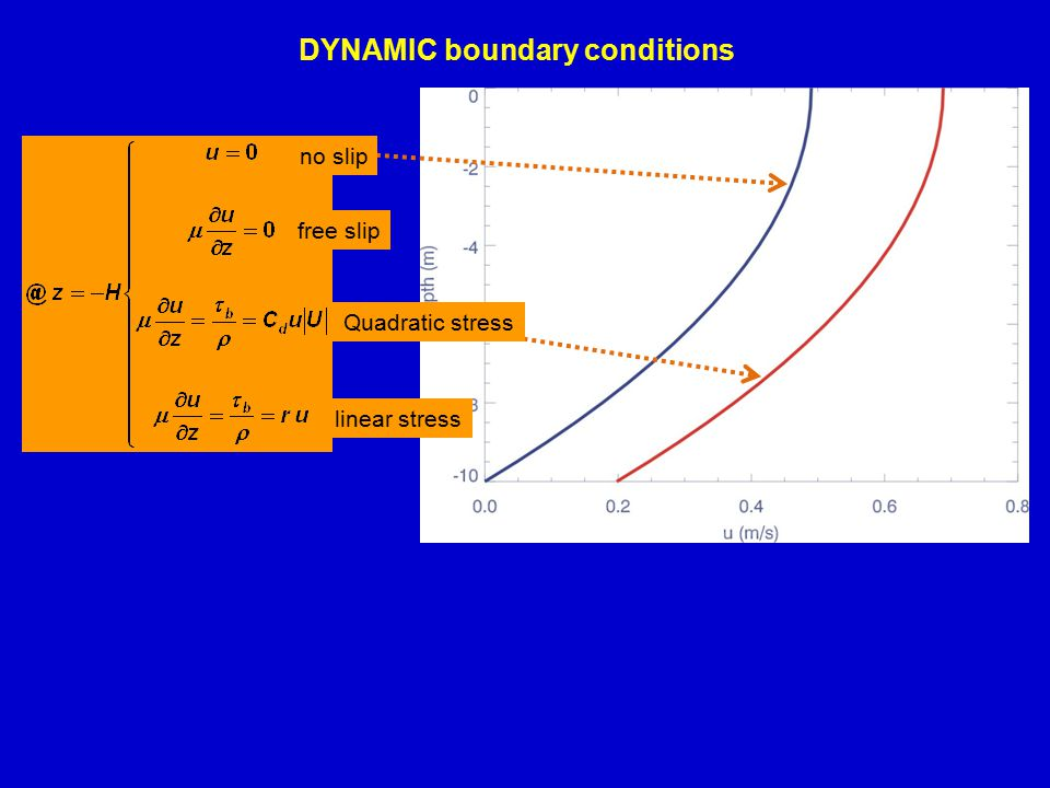 DYNAMIC boundary conditions no slip free slip Quadratic stress linear stress