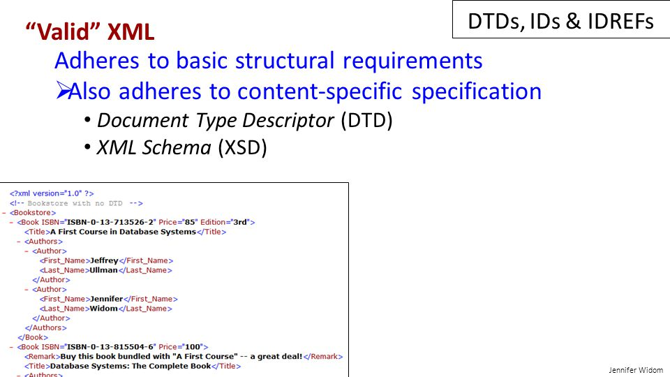 Jennifer Widom Valid XML Adheres to basic structural requirements  Also adheres to content-specific specification Document Type Descriptor (DTD) XML Schema (XSD) DTDs, IDs & IDREFs
