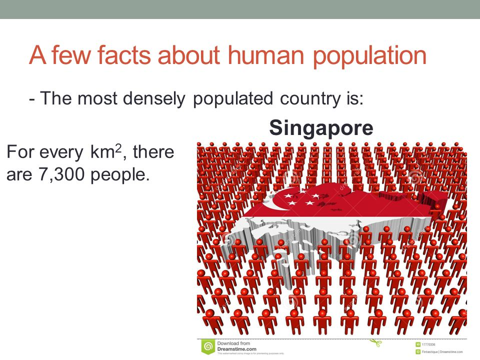 A few facts about human population - The most densely populated country is: Singapore For every km 2, there are 7,300 people.