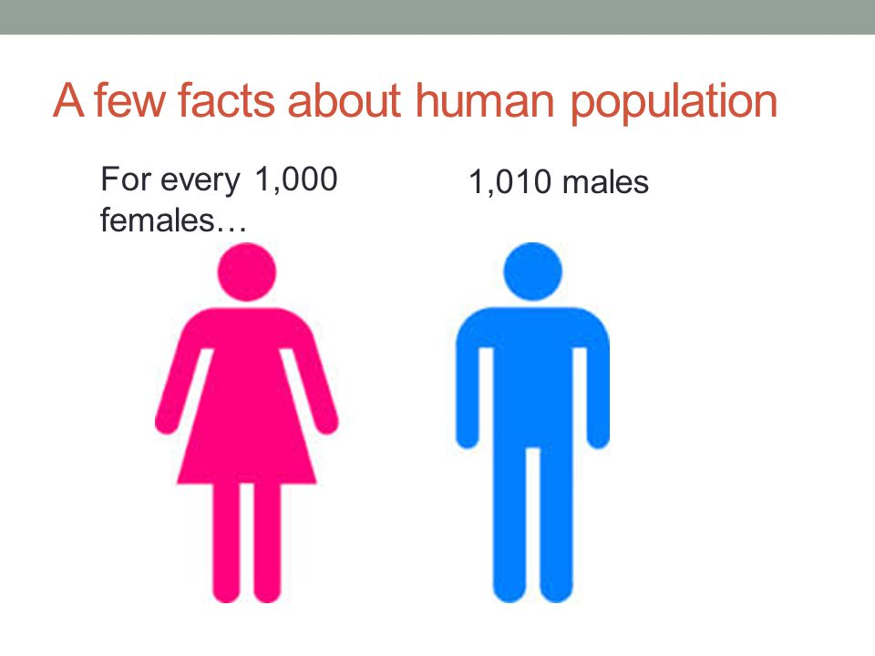 A few facts about human population For every 1,000 females… 1,010 males