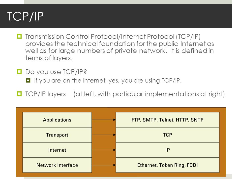 TCP/IP  Transmission Control Protocol/Internet Protocol (TCP/IP) provides the technical foundation for the public Internet as well as for large numbers of private network.