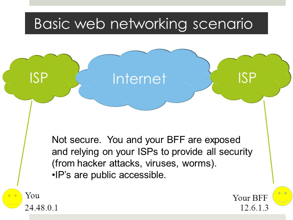 Basic web networking scenario You Your BFF Not secure.