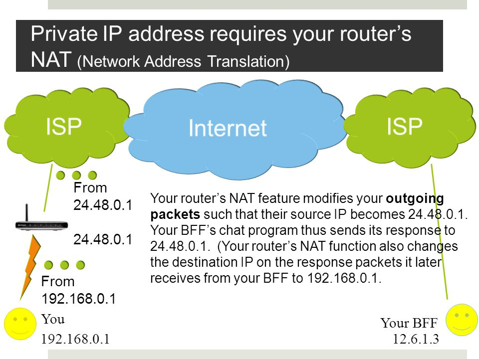 Private IP address requires your router's NAT (Network Address Translation) Your router's NAT feature modifies your outgoing packets such that their source IP becomes