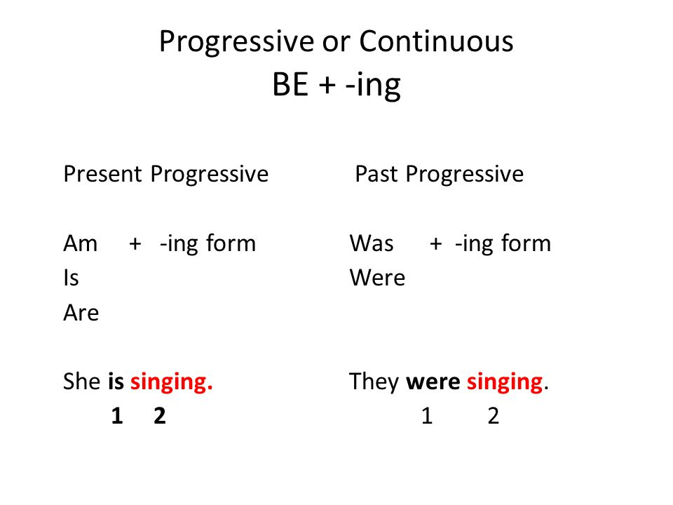 Progressive or Continuous BE + -ing Present Progressive Am + -ing form Is Are She is singing.