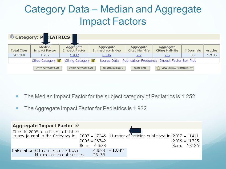pediatrics impact factor
