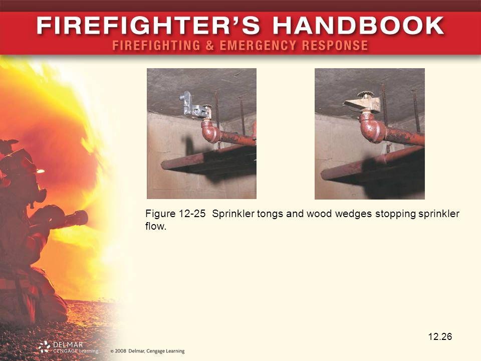 12.26 Figure 12-25 Sprinkler tongs and wood wedges stopping sprinkler flow.