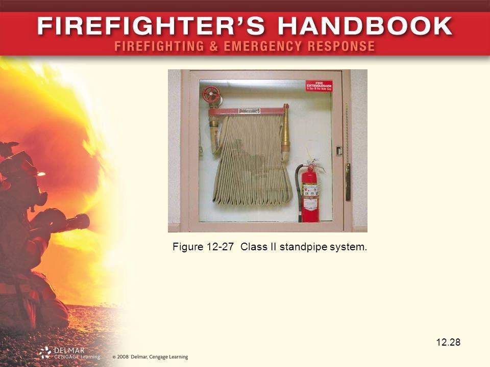 12.28 Figure 12-27 Class II standpipe system.