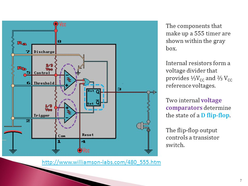 The components that make up a 555 timer are shown within the gray box.