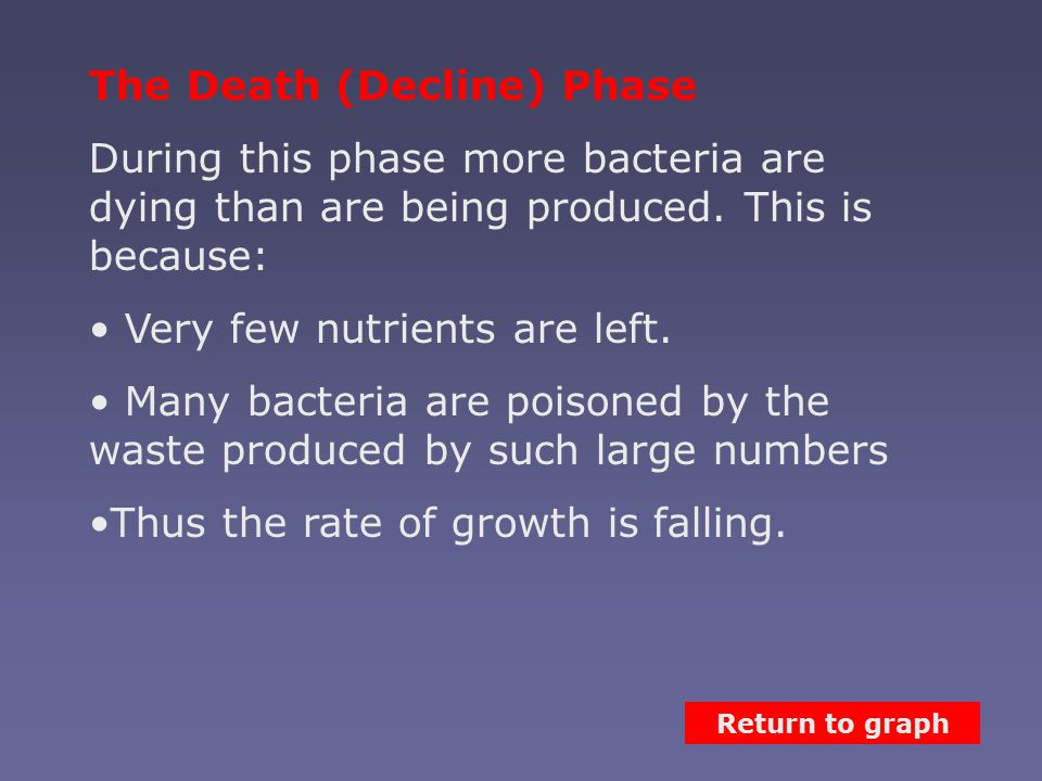 The Death (Decline) Phase During this phase more bacteria are dying than are being produced.