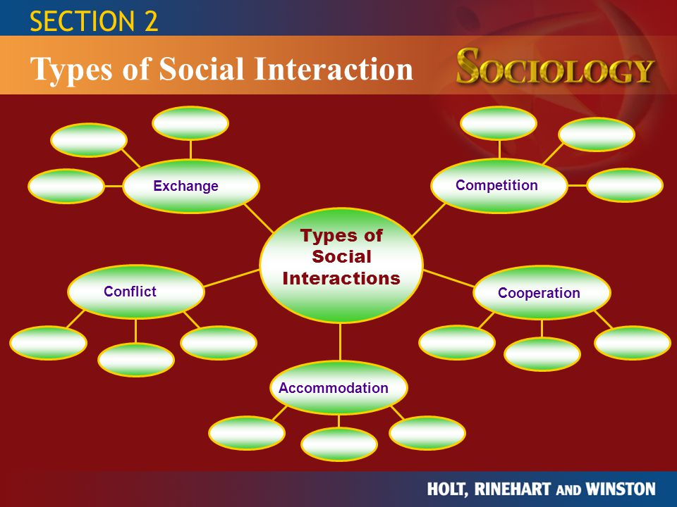 SECTION 3 Types of Societies Question: What are the three main types of societies and characteristics or examples of each?