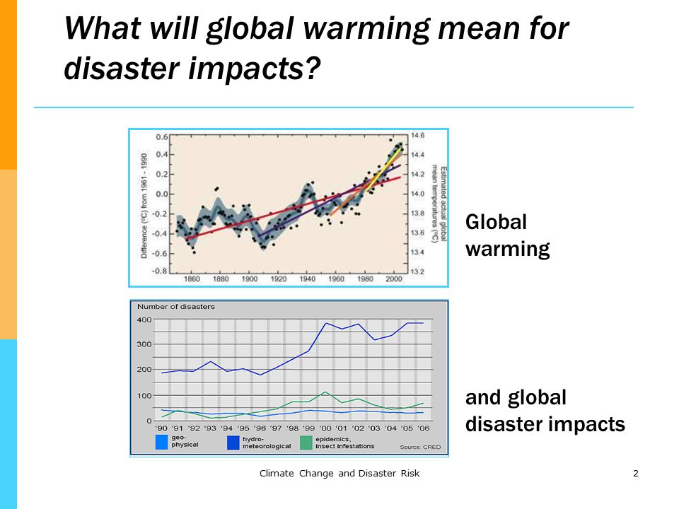 Climate Change and Disaster Risk2 Global warming and global disaster impacts What will global warming mean for disaster impacts