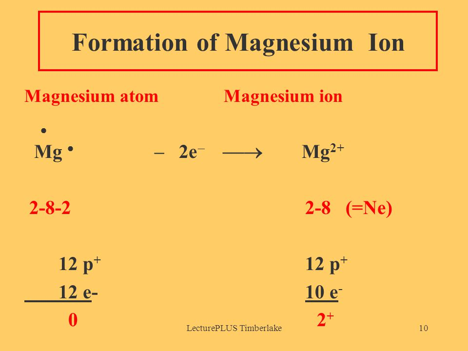 LecturePLUS Timberlake10 Formation of Magnesium Ion Magnesium atom Magnesium ion  Mg  – 2e   Mg (=Ne) 12 p + 12 p + 12 e- 10 e
