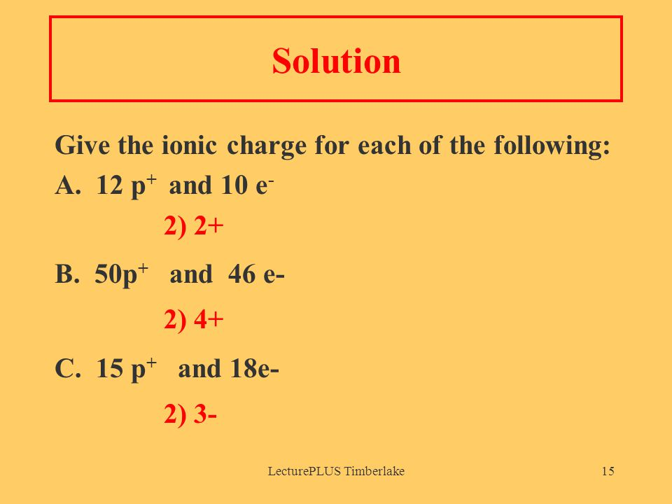 LecturePLUS Timberlake15 Solution Give the ionic charge for each of the following: A.