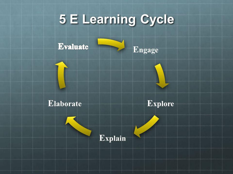 5 E Learning Cycle E ngage E xplore E xplain E laborate