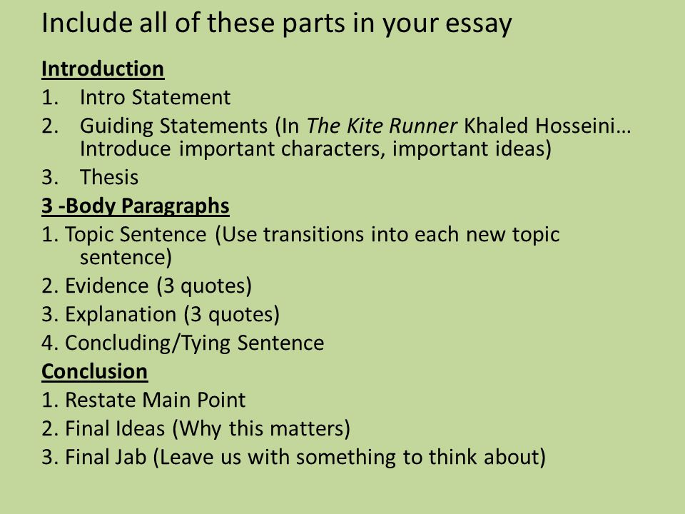 portfolio cover letter questions norms every paper must have the  intro statement 2 guiding statements in the kite runner khaled hosseini