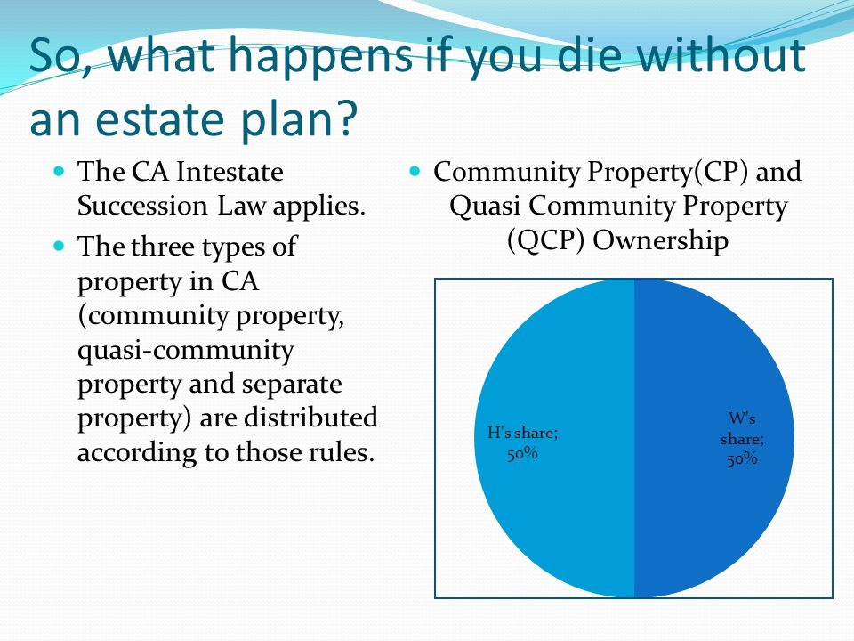 So, what happens if you die without an estate plan.