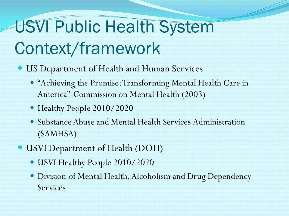 mental healthcare in america