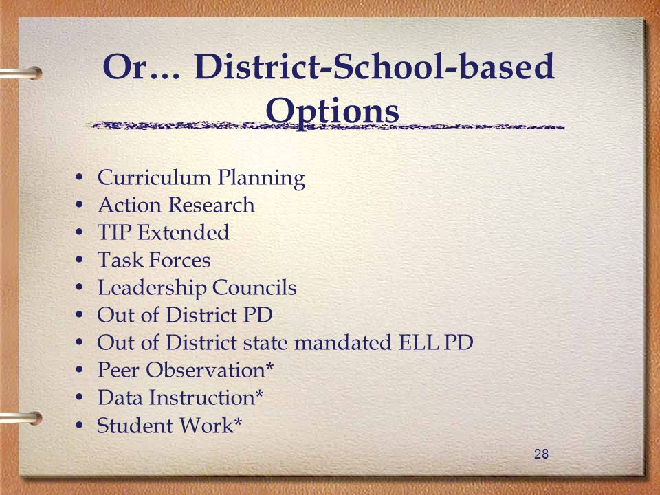 28 Curriculum Planning Action Research TIP Extended Task Forces Leadership Councils Out of District PD Out of District state mandated ELL PD Peer Observation* Data Instruction* Student Work* Or… District-School-based Options