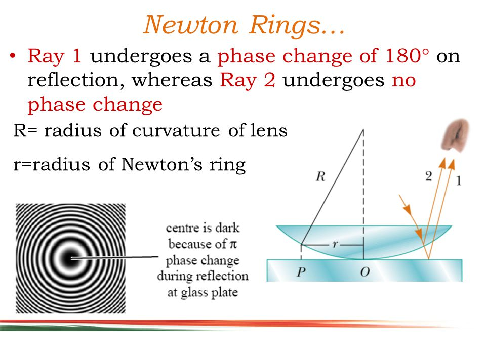 Newton Rings… Ray 1 undergoes a phase change of 180  on reflection, whereas Ray 2 undergoes no phase change R= radius of curvature of lens r=radius of Newton's ring