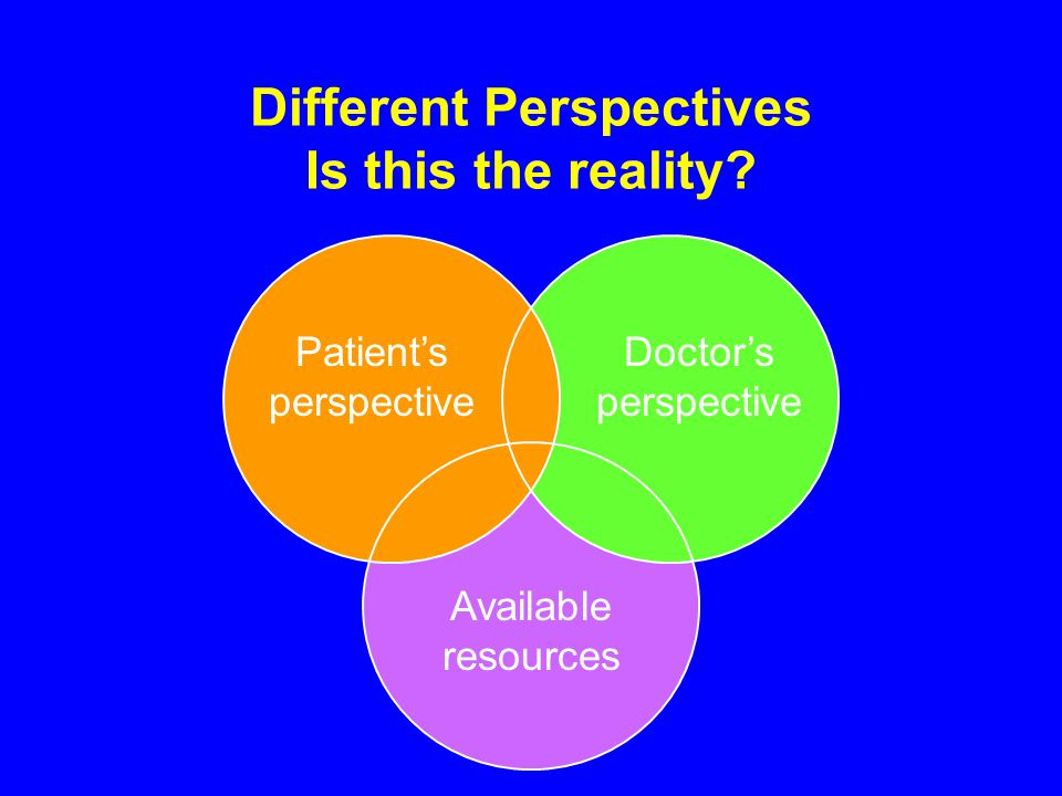 Different Perspectives Is this the reality.
