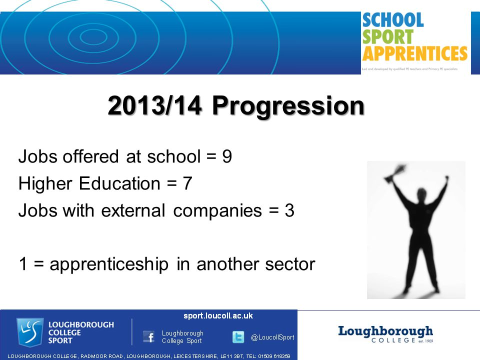 2013/14 Progression Jobs offered at school = 9 Higher Education = 7 Jobs with external companies = 3 1 = apprenticeship in another sector