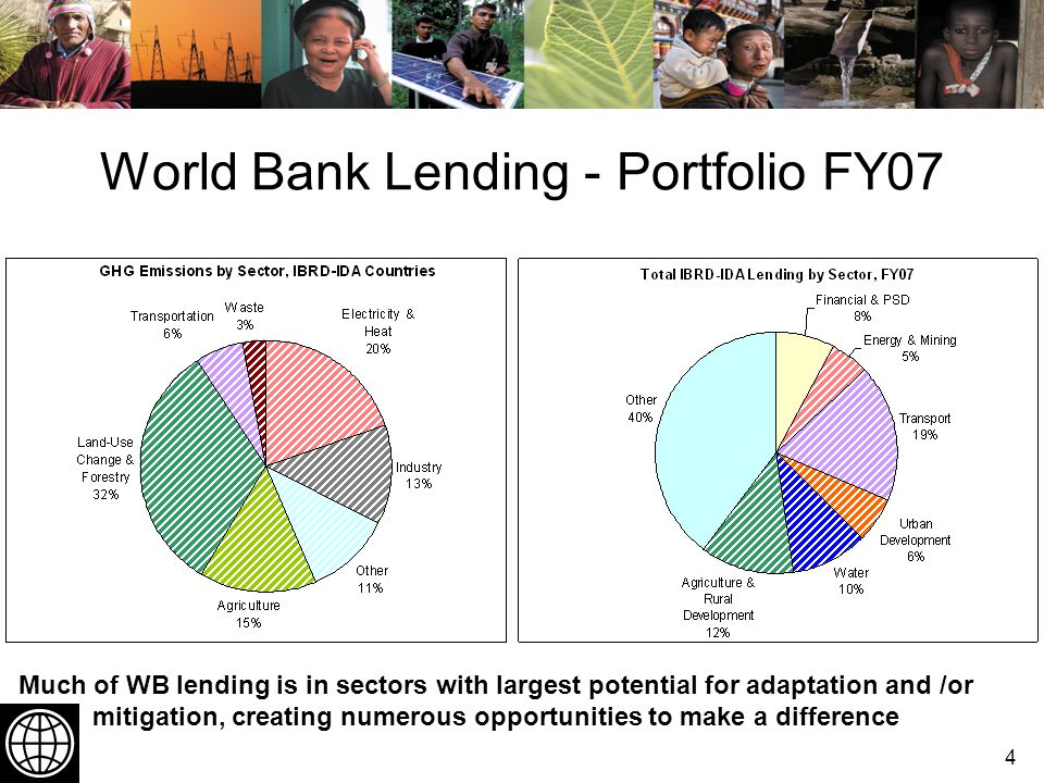 4 World Bank Lending - Portfolio FY07 Much of WB lending is in sectors with largest potential for adaptation and /or mitigation, creating numerous opportunities to make a difference