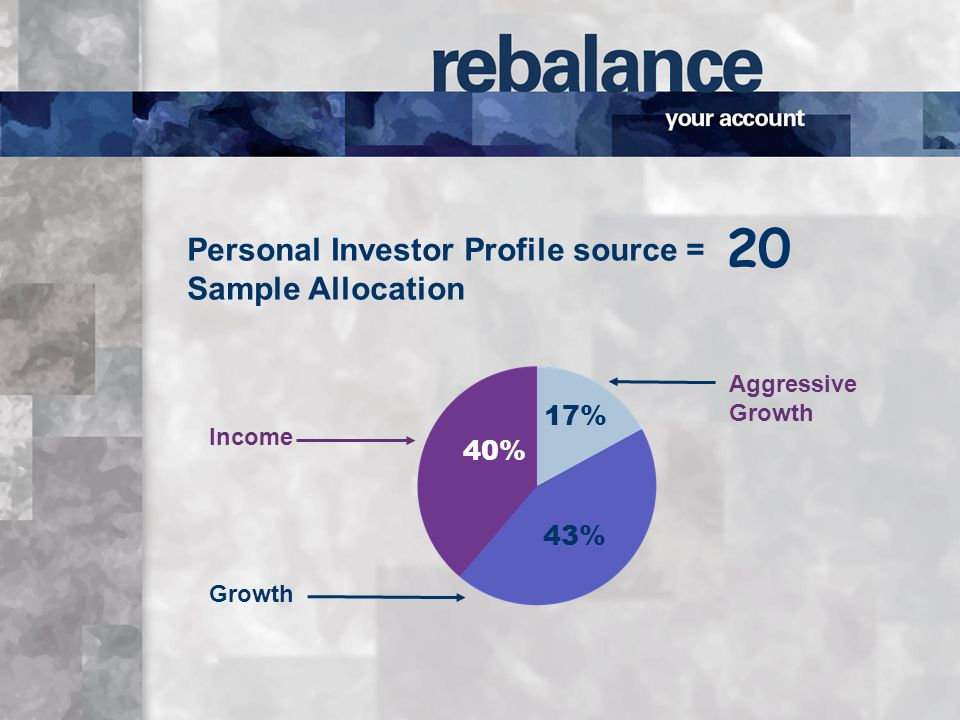 Personal Investor Profile source = Sample Allocation 20 Income Growth 40% 43% 17% Aggressive Growth