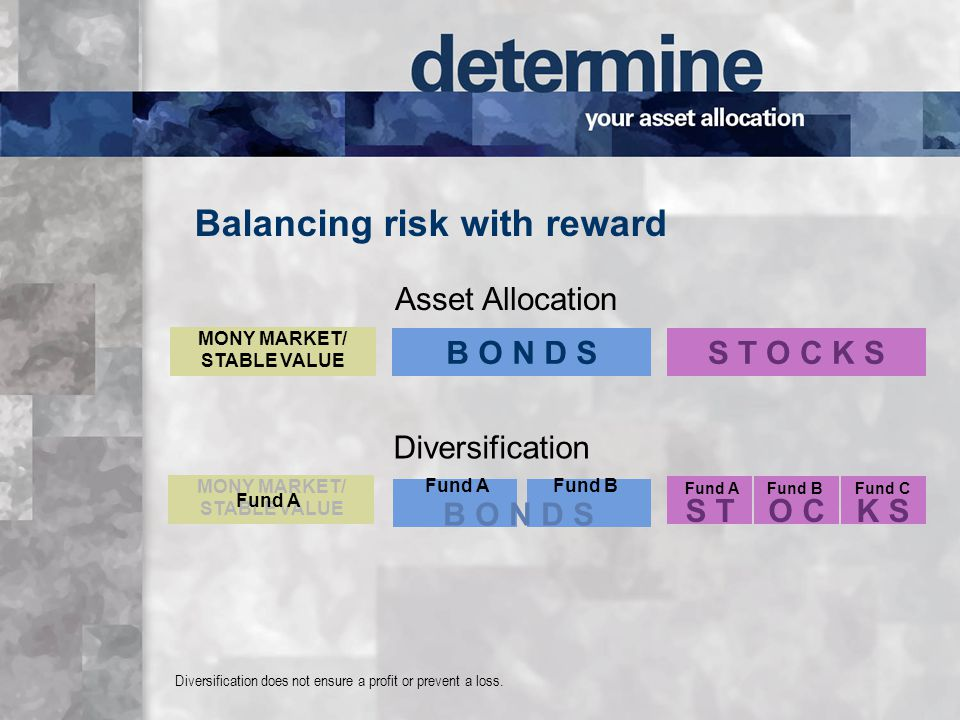 Balancing risk with reward MONY MARKET/ STABLE VALUE MONY MARKET/ STABLE VALUE Fund A B O N D SS T O C K S B O N D S S TO CK S Asset Allocation Diversification Fund AFund B Fund AFund BFund C Diversification does not ensure a profit or prevent a loss.