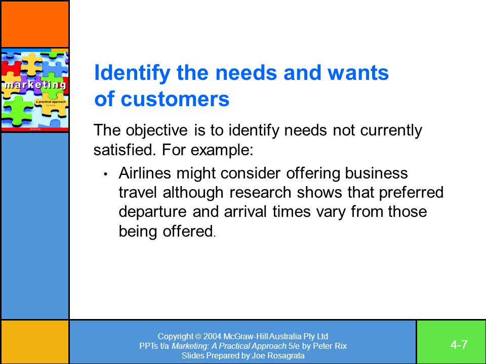 Copyright  2004 McGraw-Hill Australia Pty Ltd PPTs t/a Marketing: A Practical Approach 5/e by Peter Rix Slides Prepared by:Joe Rosagrata 4-7 Identify the needs and wants of customers The objective is to identify needs not currently satisfied.
