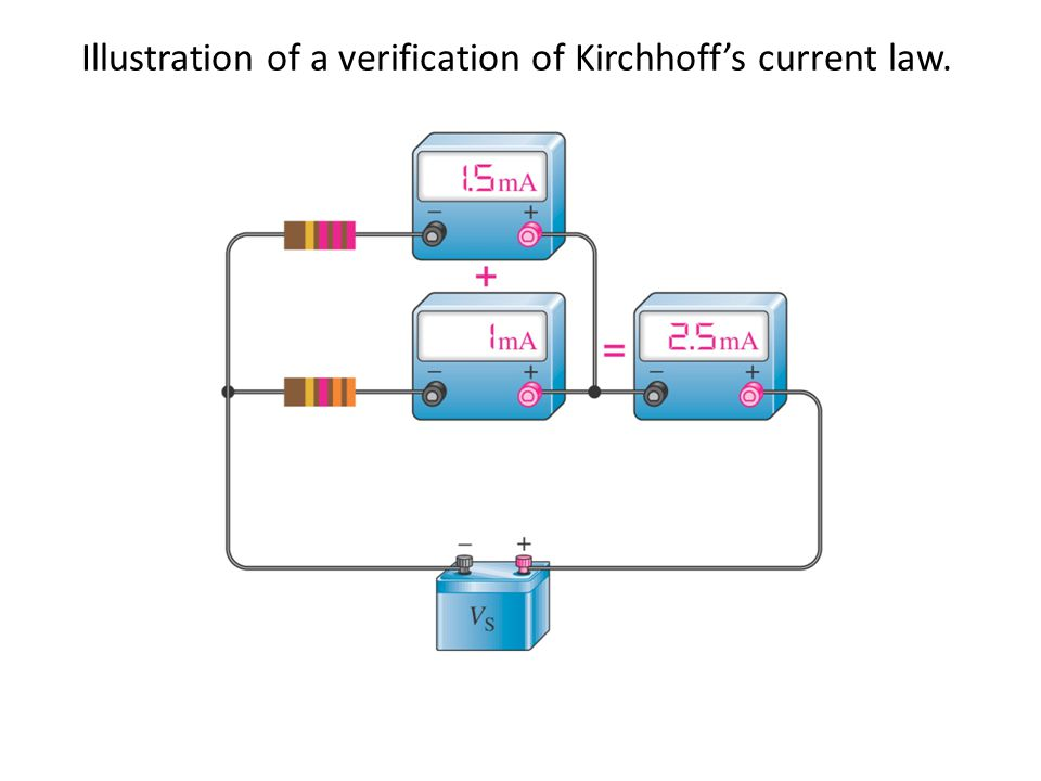 Illustration of a verification of Kirchhoff's current law.