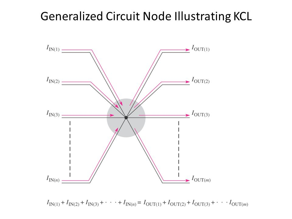 Generalized Circuit Node Illustrating KCL