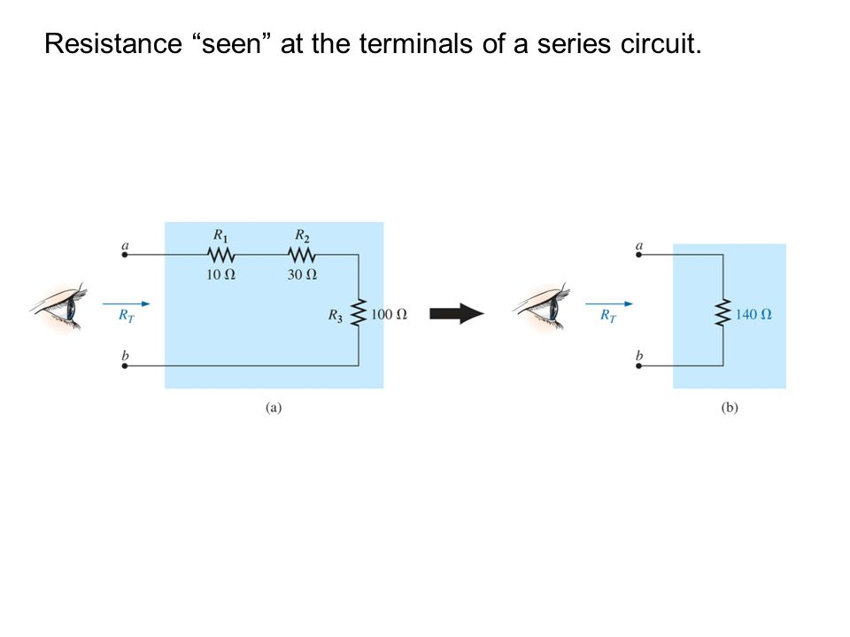 Resistance seen at the terminals of a series circuit.