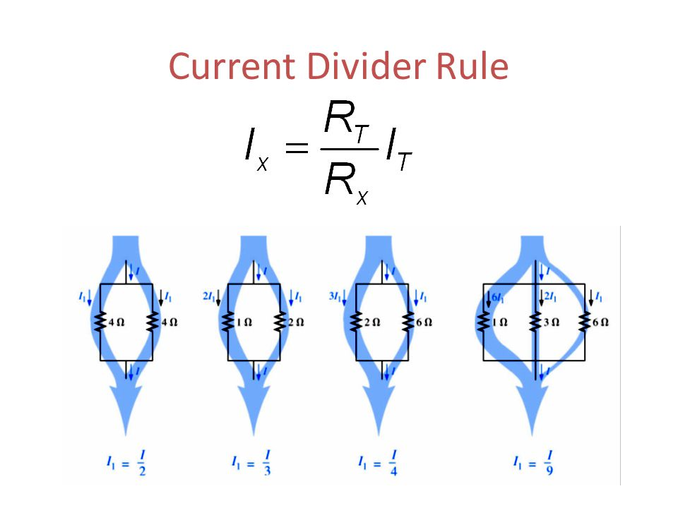 Current Divider Rule