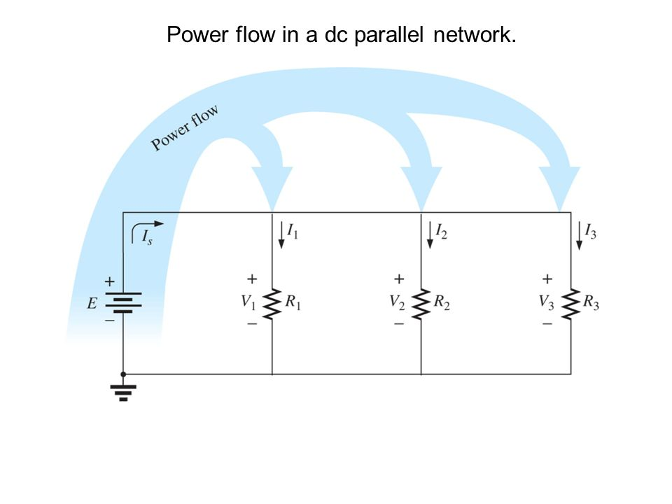 Power flow in a dc parallel network.