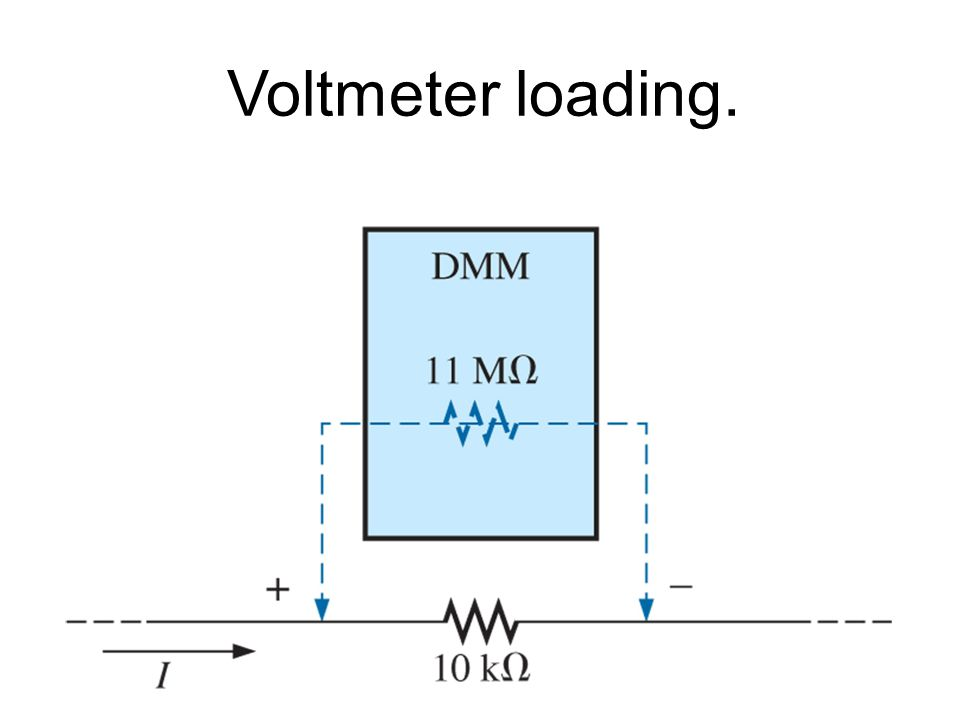 Voltmeter loading.
