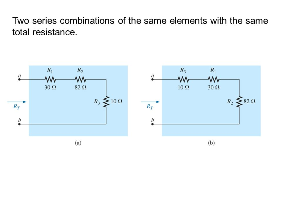Two series combinations of the same elements with the same total resistance.