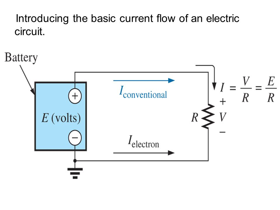 Introducing the basic current flow of an electric circuit.