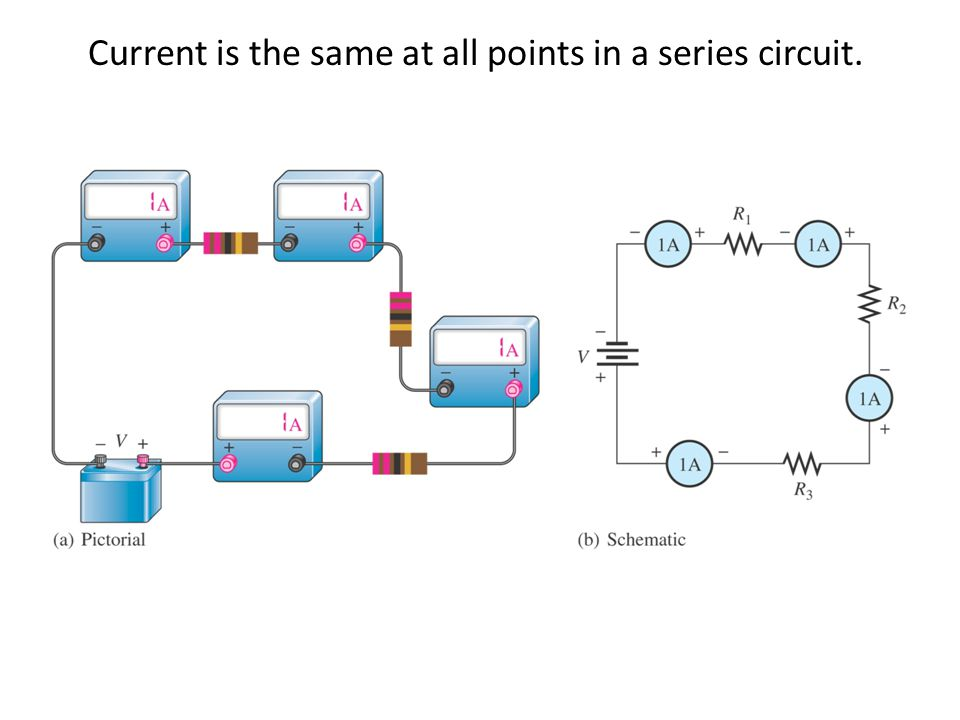 Current is the same at all points in a series circuit.