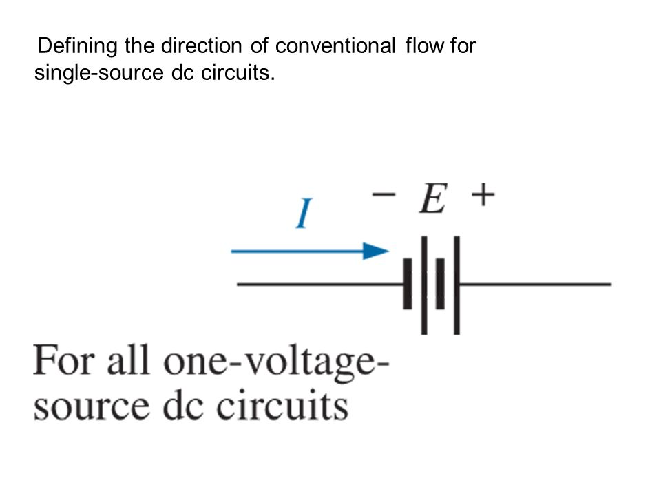 Defining the direction of conventional flow for single-source dc circuits.