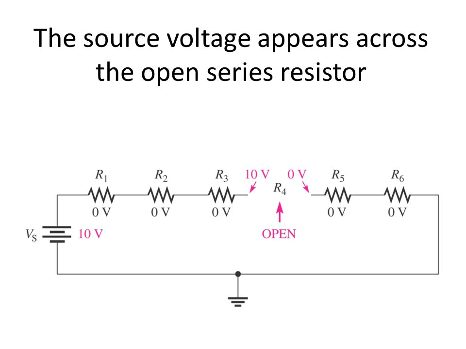 The source voltage appears across the open series resistor