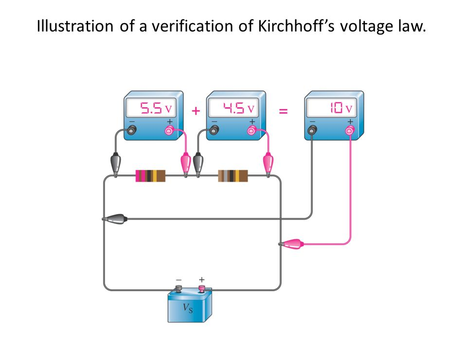 Illustration of a verification of Kirchhoff's voltage law.