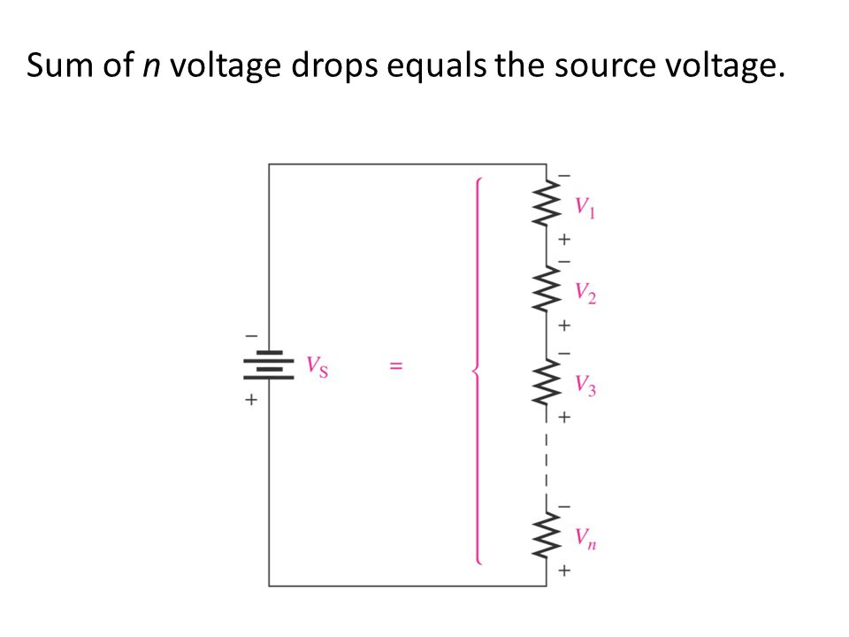 Sum of n voltage drops equals the source voltage.