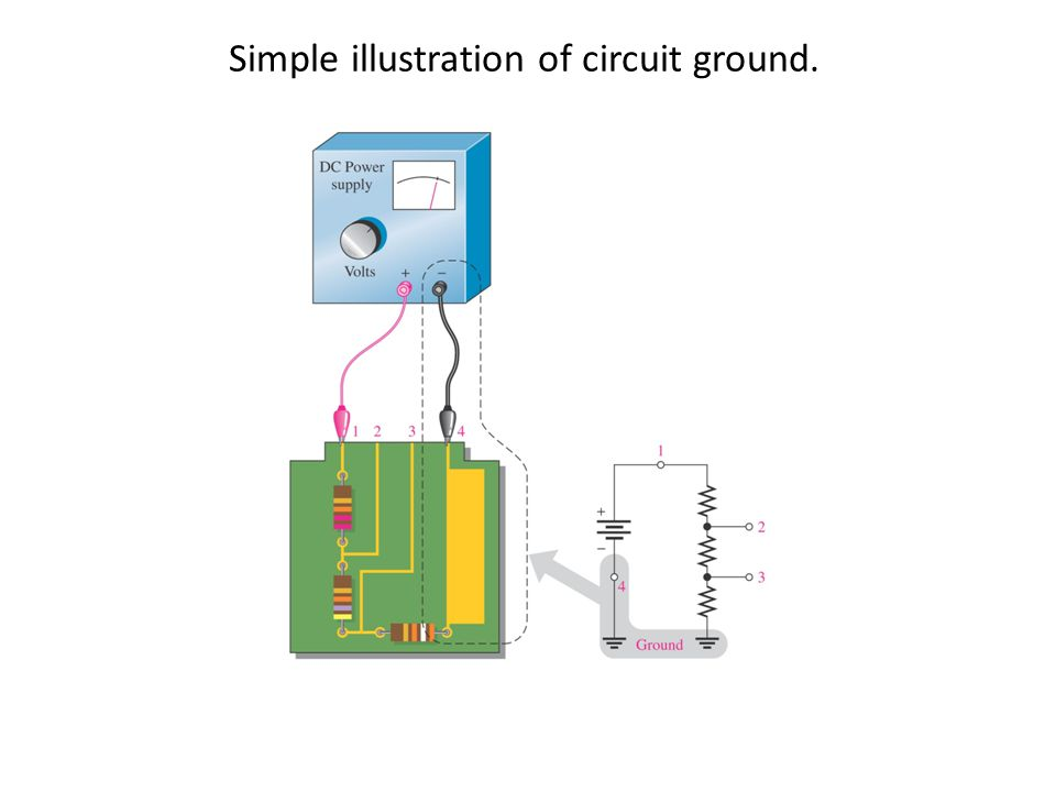 Simple illustration of circuit ground.