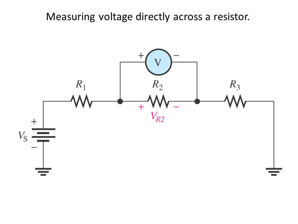Measuring voltage directly across a resistor.