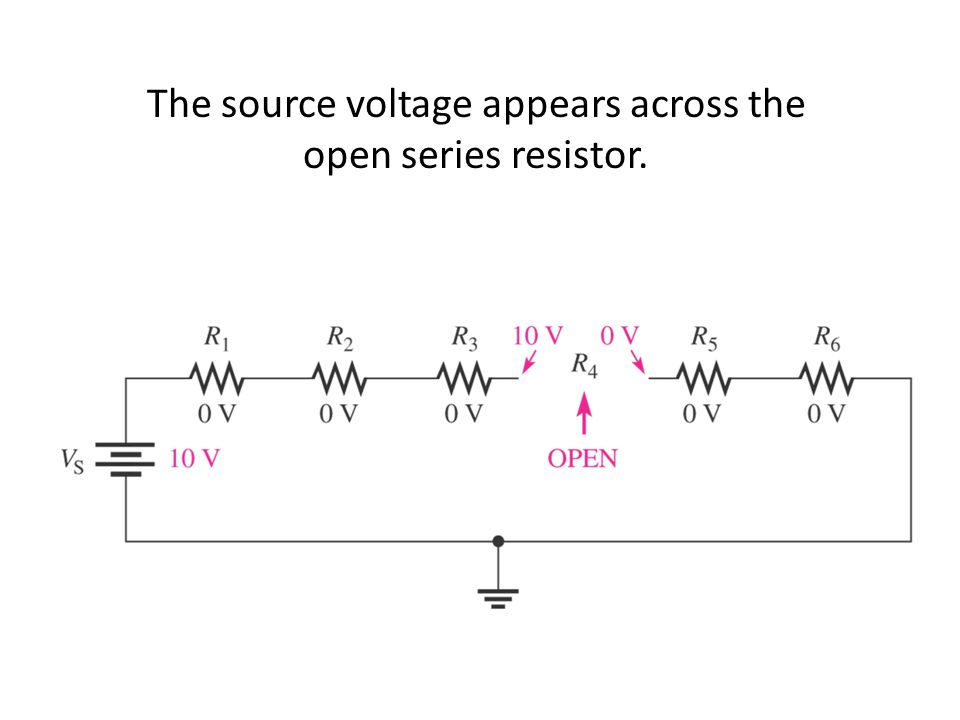 The source voltage appears across the open series resistor.