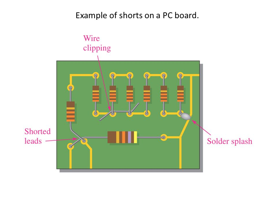 Example of shorts on a PC board.