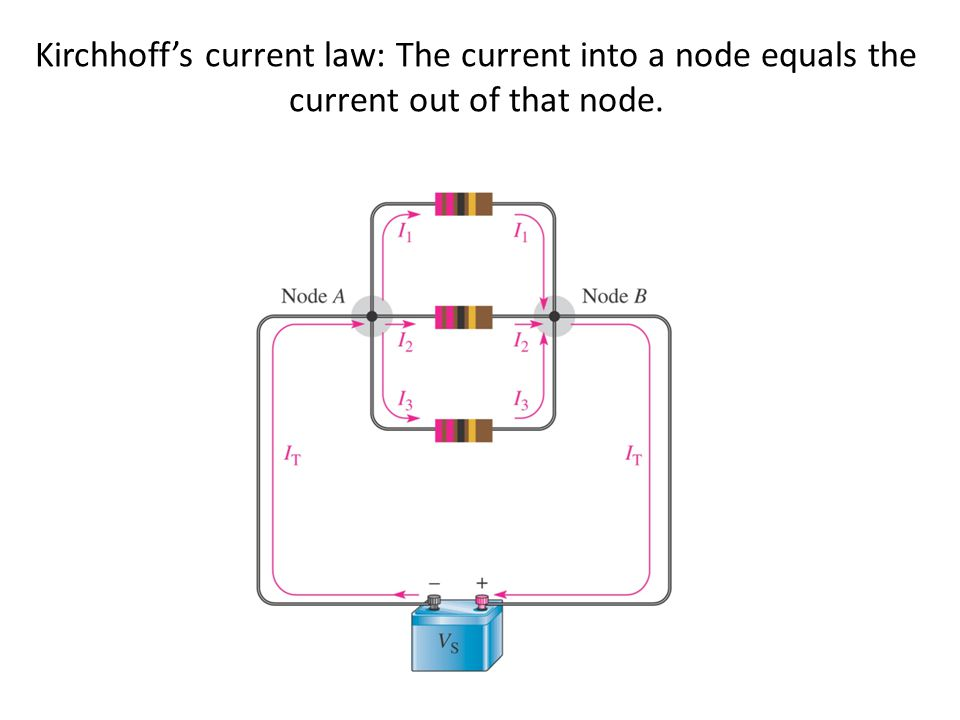 Kirchhoff's current law: The current into a node equals the current out of that node.