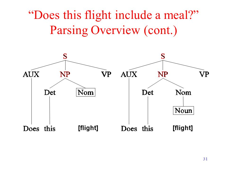 31 Does this flight include a meal Parsing Overview (cont.) [flight]